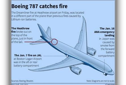 boeing_graphic